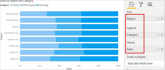 100% Stacked bar chart Power BI