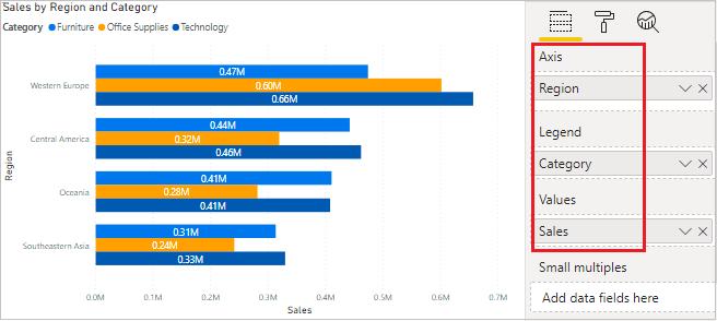 Clustered bar chart in Power BI