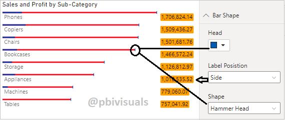 Horizontal Bar chart - Bar shapes
