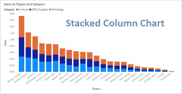 Stacked Column Chart Power BI