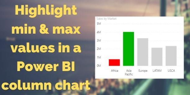 Min & Max values on chart