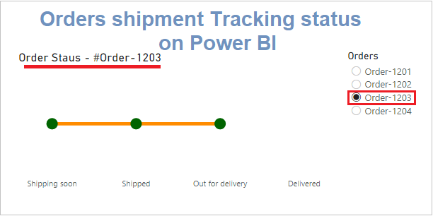 Orders shipment track example