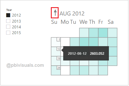 Calendar Tallan custom visual