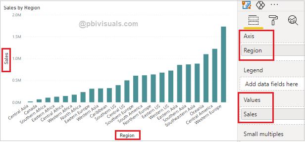 Clustered column chart PBI