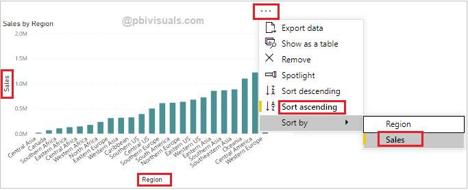 Clustered column chart sort data