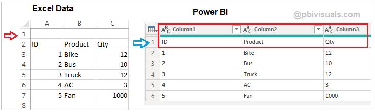 Dataset In Power BI