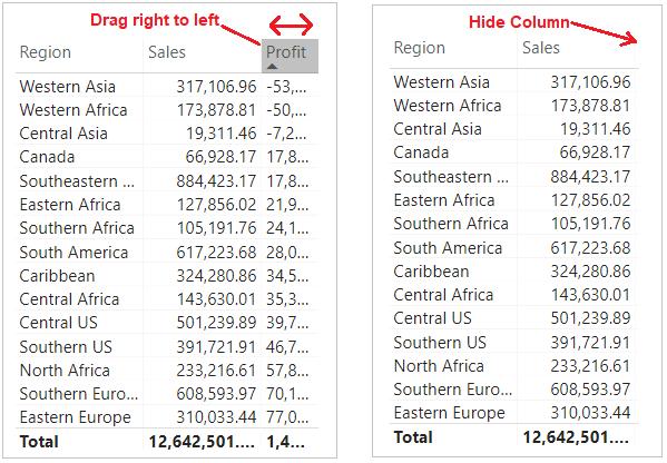Hide column in Table visual in Power BI