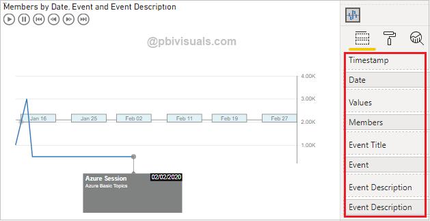 Power BI Pulse chart visual