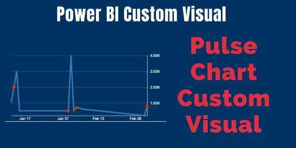 Pulse chart Visual