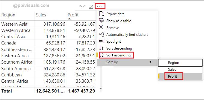 Sort data in table visual